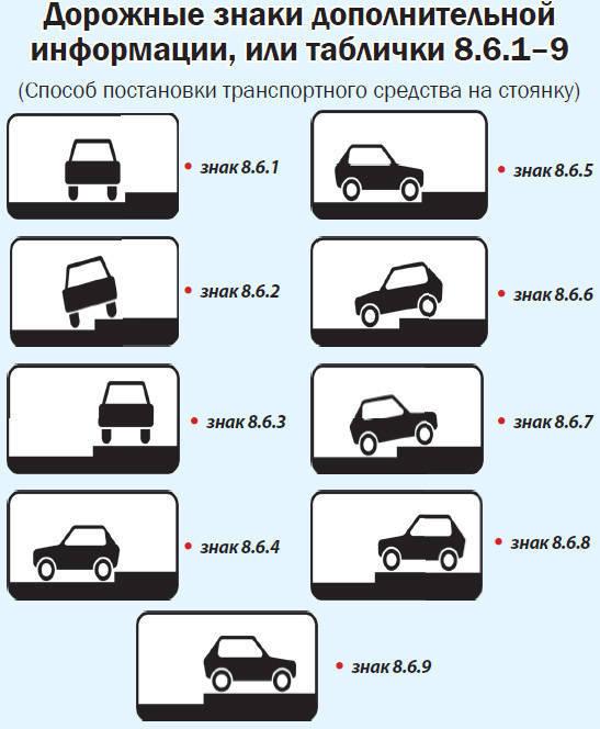 штрафы за парковку под знаком стоянка запрещена 2015