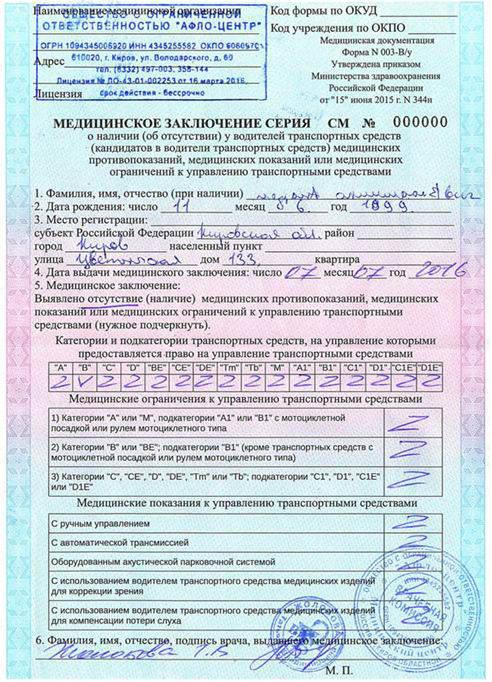 Анализ мочи Автозаводская (Замоскворецкая линия)