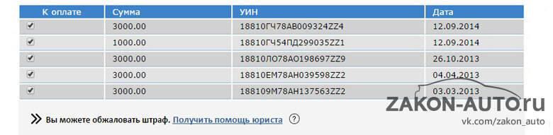 Оплата штрафов ГИБДД онлайн через интернет