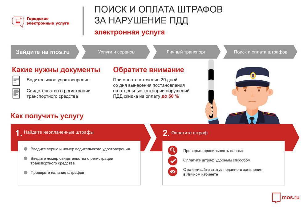 Оплата штрафов ГИБДД онлайн через интернет — покажем ...